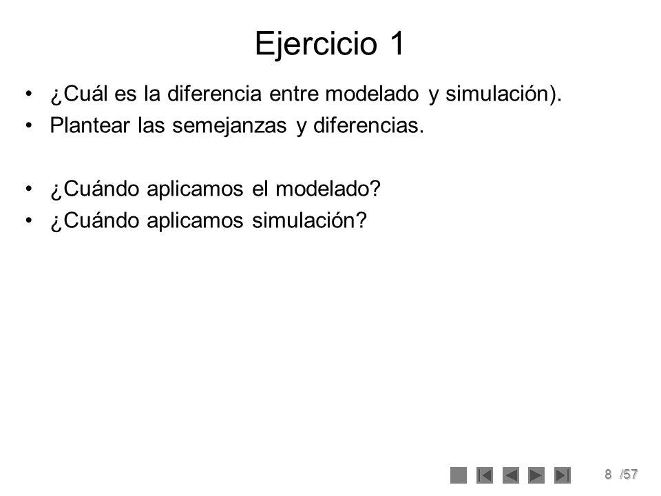 Ejercicio 1 ¿Cuál es la diferencia entre modelado y simulación).