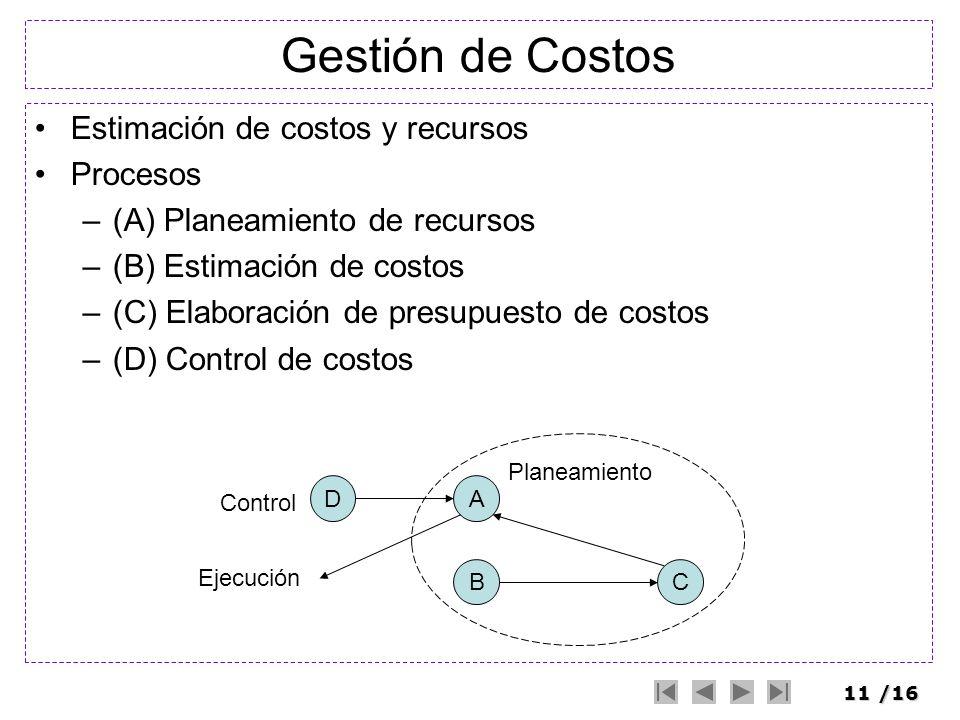Gestión de Costos Estimación de costos y recursos Procesos