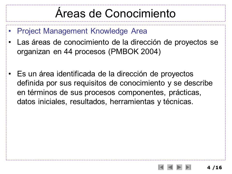 Áreas de Conocimiento Project Management Knowledge Area