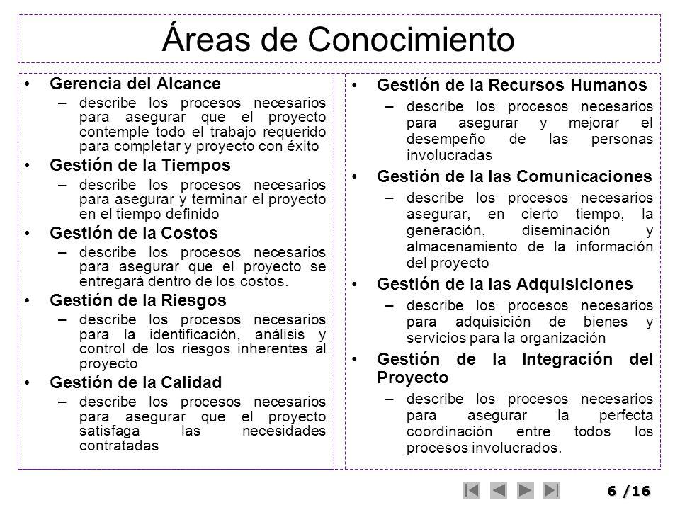Áreas de Conocimiento Gerencia del Alcance Gestión de la Tiempos