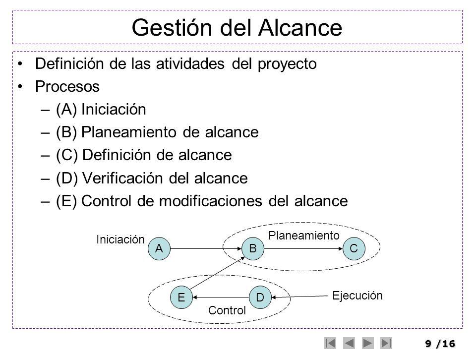 Gestión del Alcance Definición de las atividades del proyecto Procesos