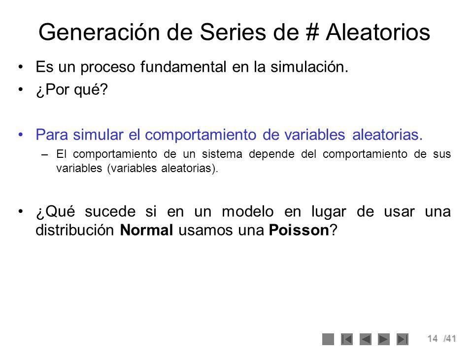 Generación de Series de # Aleatorios