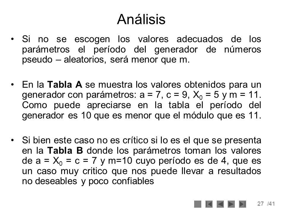 Análisis Si no se escogen los valores adecuados de los parámetros el período del generador de números pseudo – aleatorios, será menor que m.
