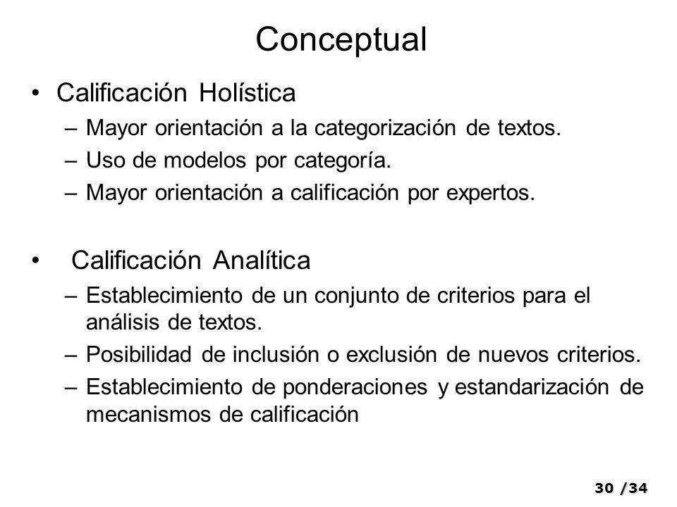 Conceptual Calificación Holística Calificación Analítica