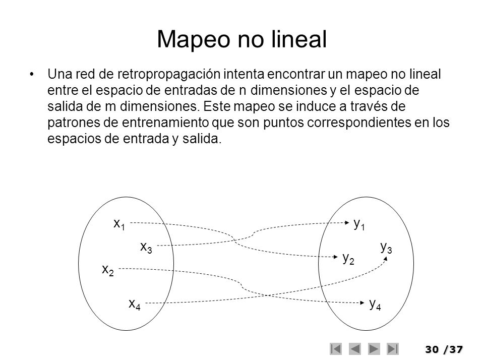 Mapeo no lineal