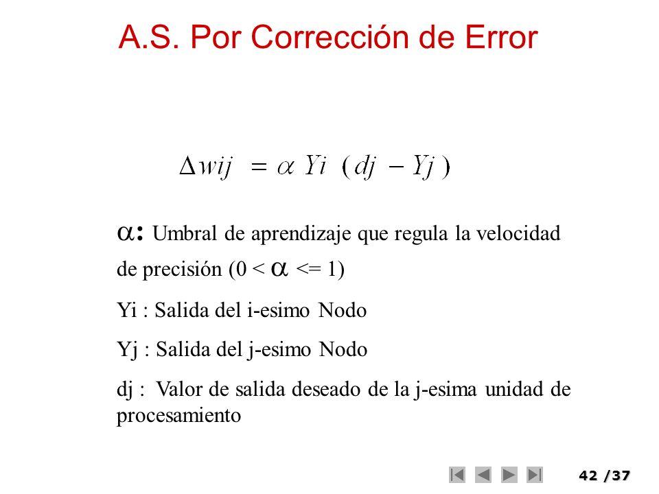 A.S. Por Corrección de Error