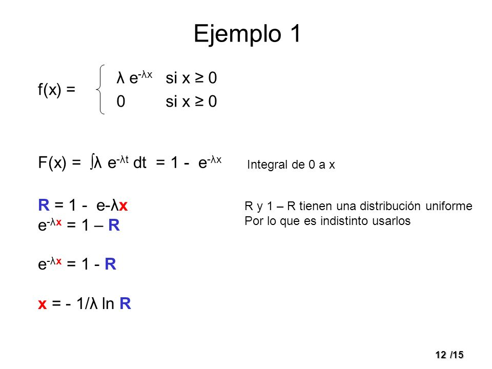 Ejemplo 1 λ e-λx si x ≥ 0 0 si x ≥ 0 f(x) =