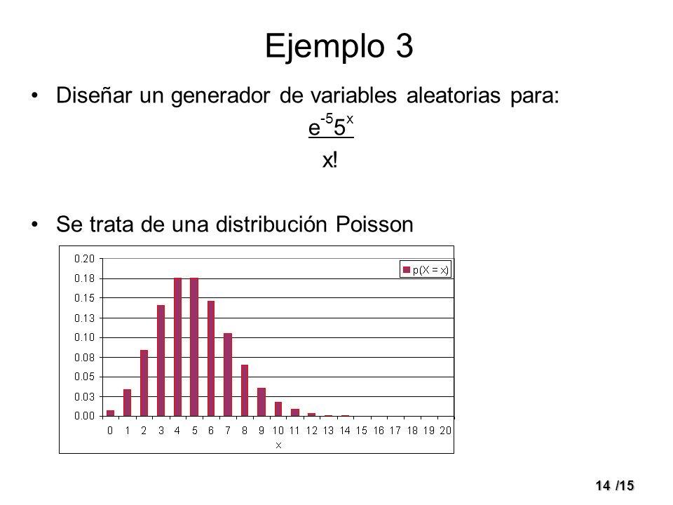 Ejemplo 3 Diseñar un generador de variables aleatorias para: e-55x x!