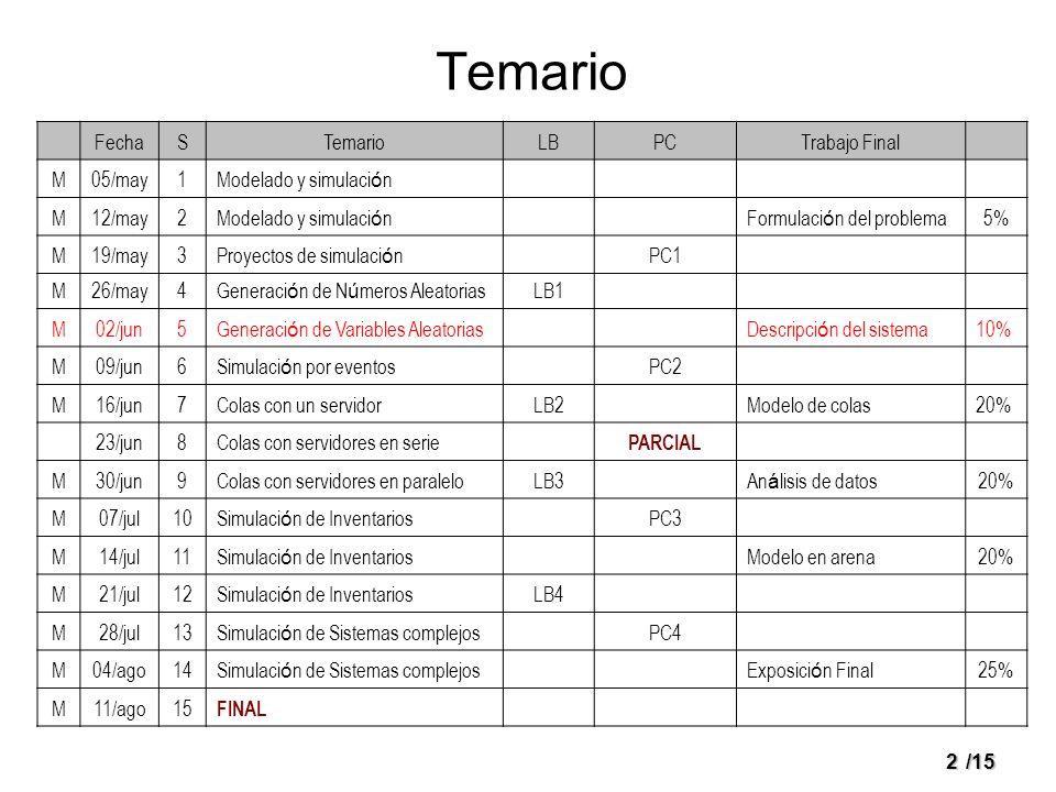 Temario Fecha S Temario LB PC Trabajo Final M 05/may 1