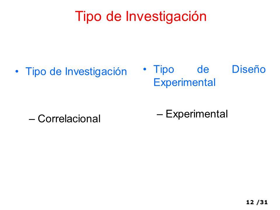 Tipo de Investigación Tipo de Diseño Experimental