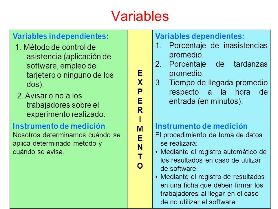 Variables Variables independientes: