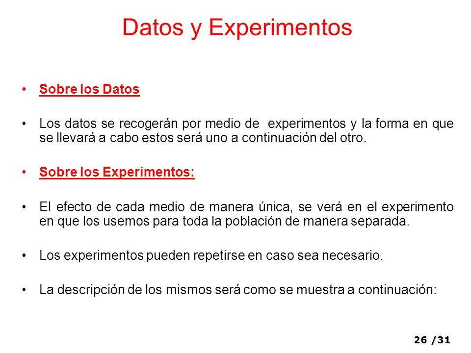 Datos y Experimentos Sobre los Datos