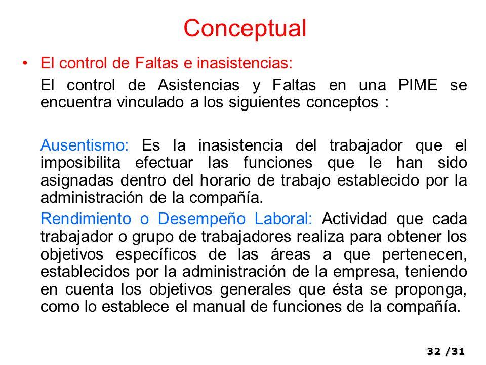 Conceptual El control de Faltas e inasistencias: