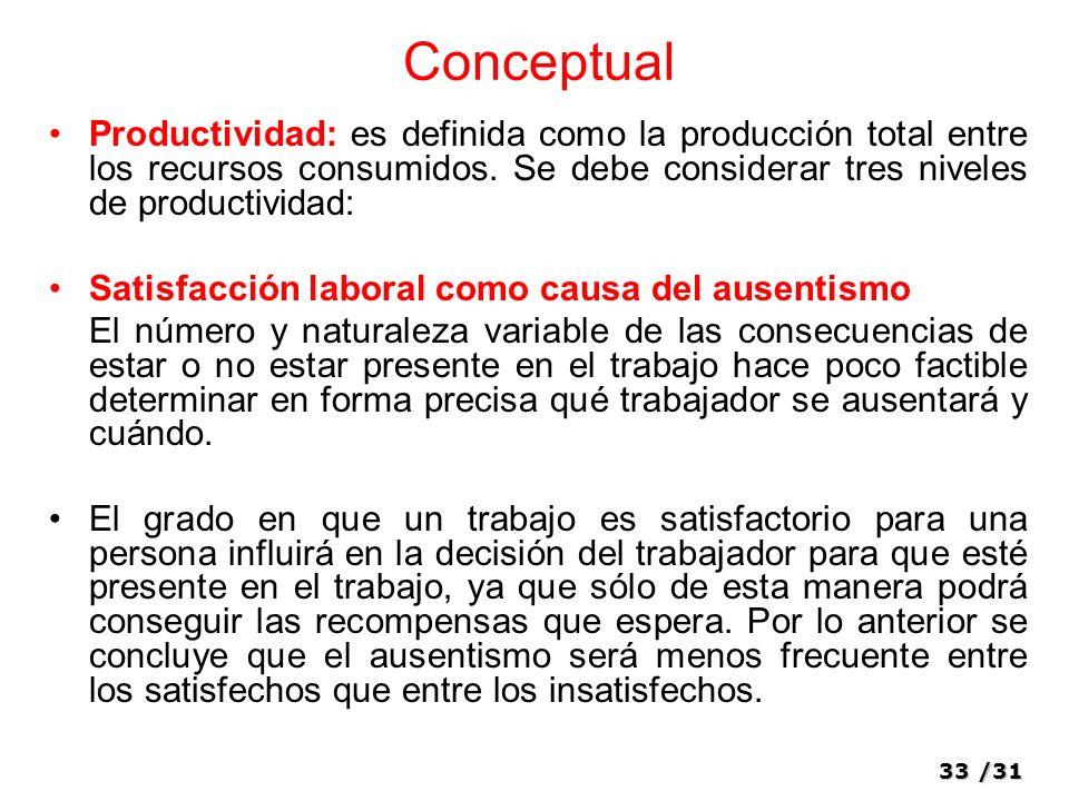 Conceptual Productividad: es definida como la producción total entre los recursos consumidos. Se debe considerar tres niveles de productividad: