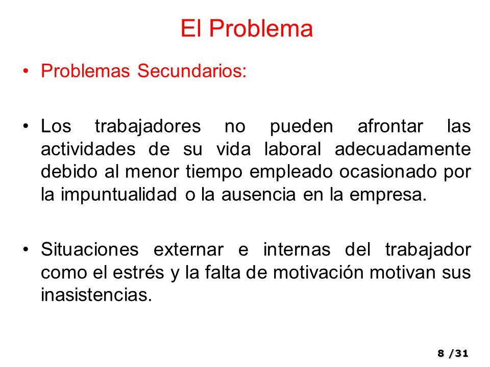 El Problema Problemas Secundarios: