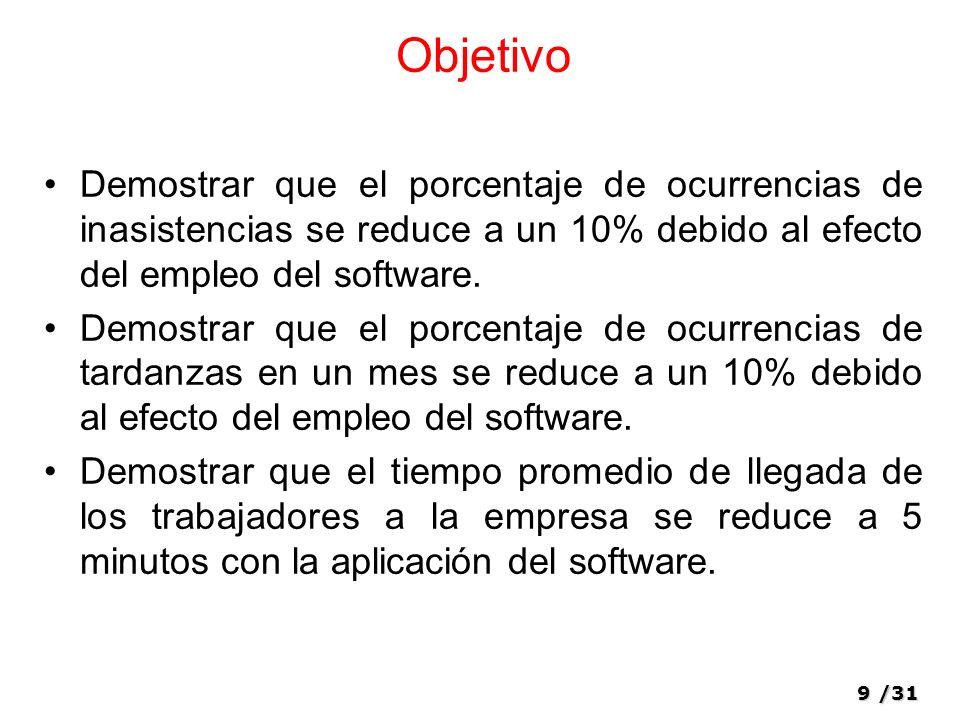 Objetivo Demostrar que el porcentaje de ocurrencias de inasistencias se reduce a un 10% debido al efecto del empleo del software.