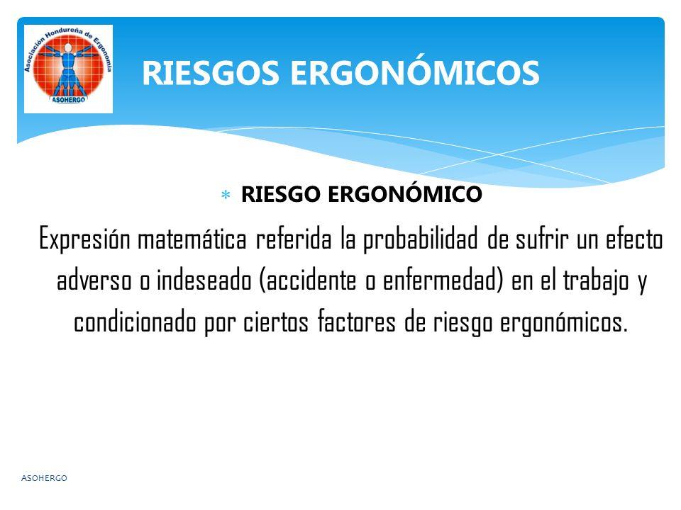 RIESGOS ERGONÓMICOS RIESGO ERGONÓMICO.
