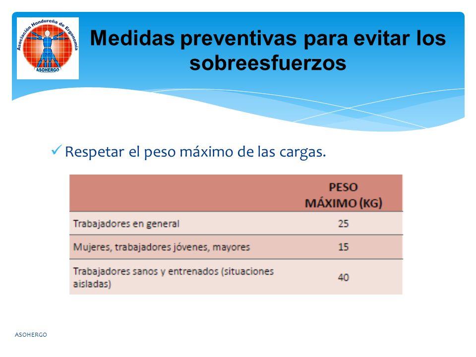 Medidas preventivas para evitar los sobreesfuerzos