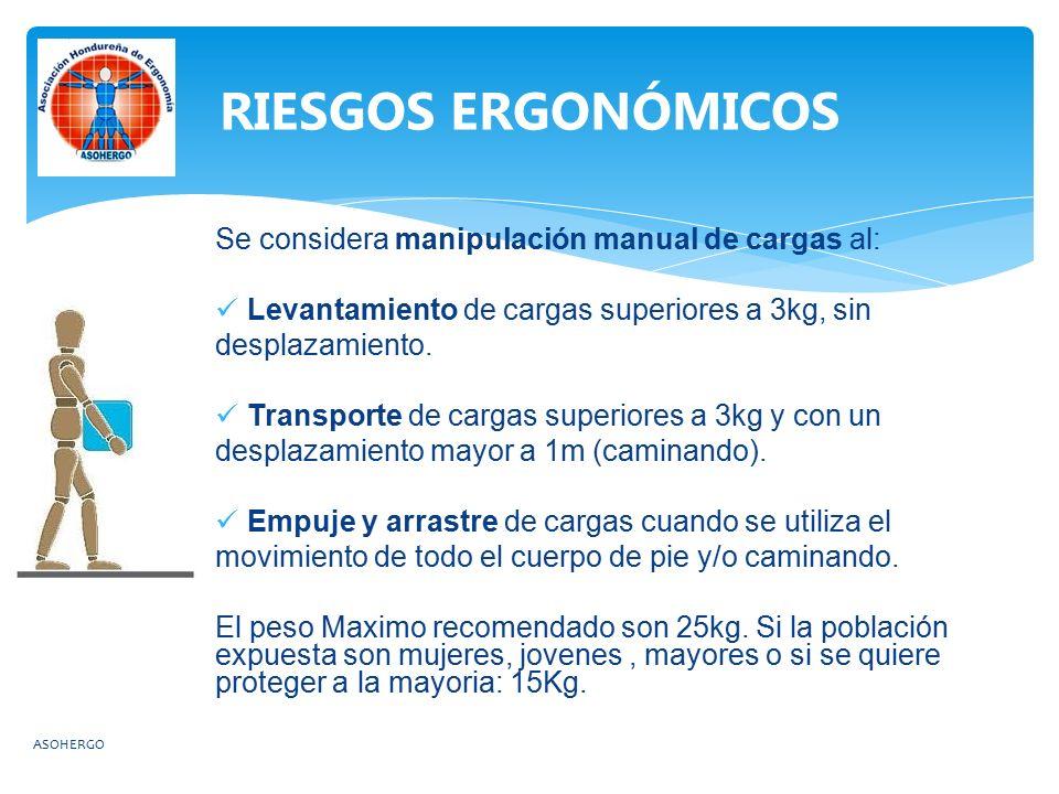RIESGOS ERGONÓMICOS Se considera manipulación manual de cargas al: