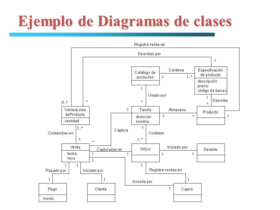 Universidad latina unila ii modelo de implementaci n for Como se abre un cajero automatico