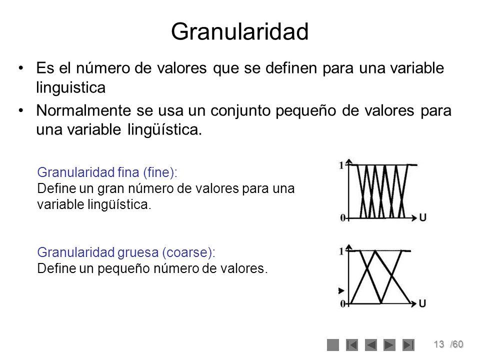 Granularidad Es el número de valores que se definen para una variable linguistica.