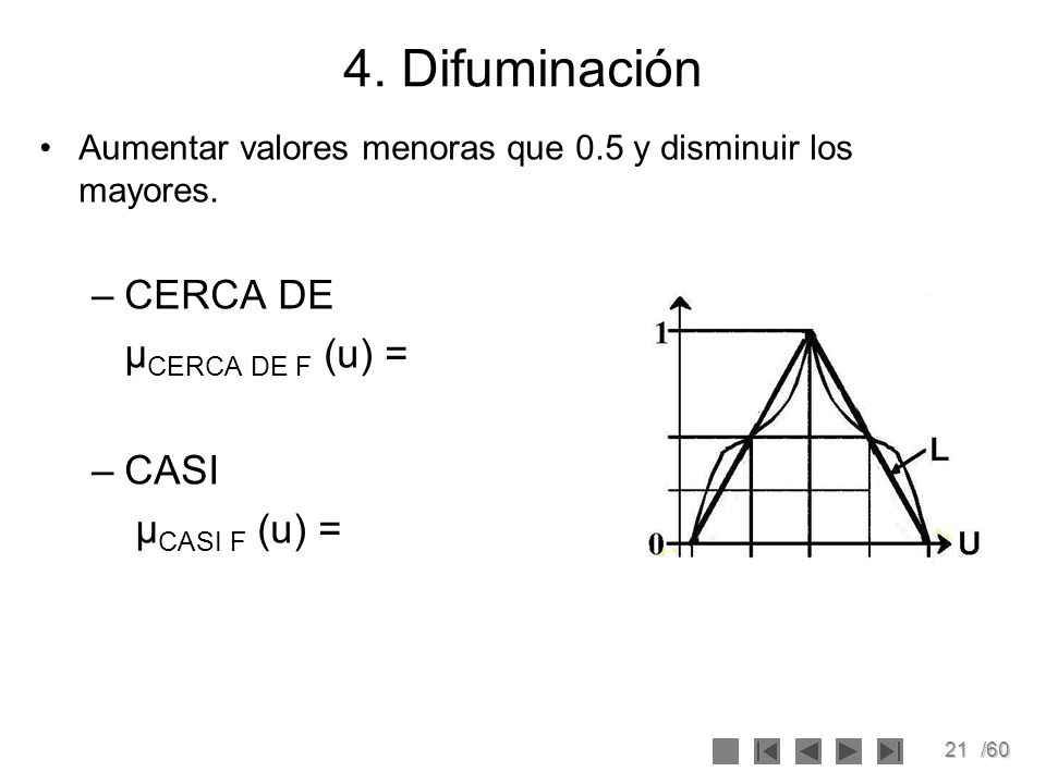 4. Difuminación CERCA DE μCERCA DE F (u) = CASI μCASI F (u) =