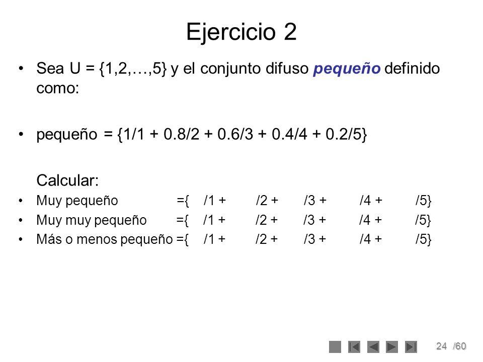 Ejercicio 2 Sea U = {1,2,…,5} y el conjunto difuso pequeño definido como: pequeño = {1/1 + 0.8/2 + 0.6/3 + 0.4/4 + 0.2/5}