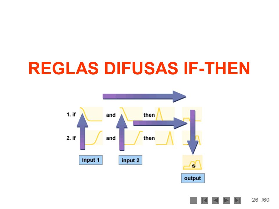 REGLAS DIFUSAS IF-THEN