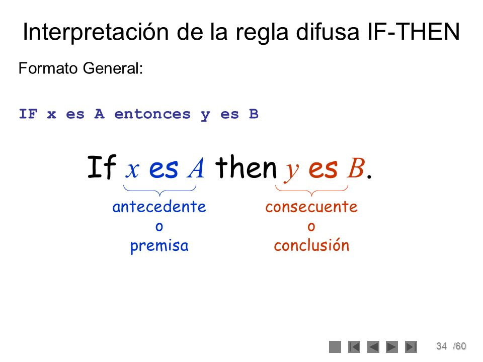 Interpretación de la regla difusa IF-THEN