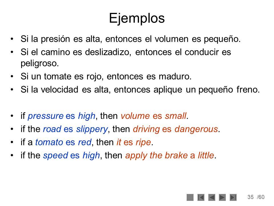 Ejemplos Si la presión es alta, entonces el volumen es pequeño.