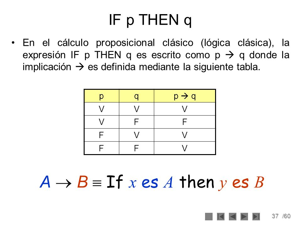 A  B  If x es A then y es B IF p THEN q