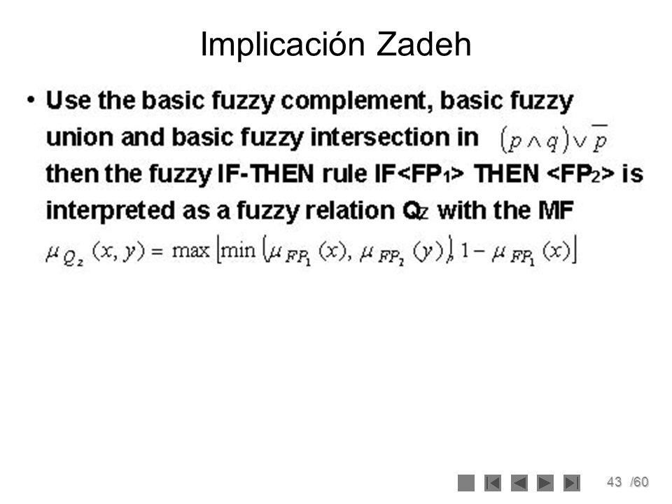Implicación Zadeh