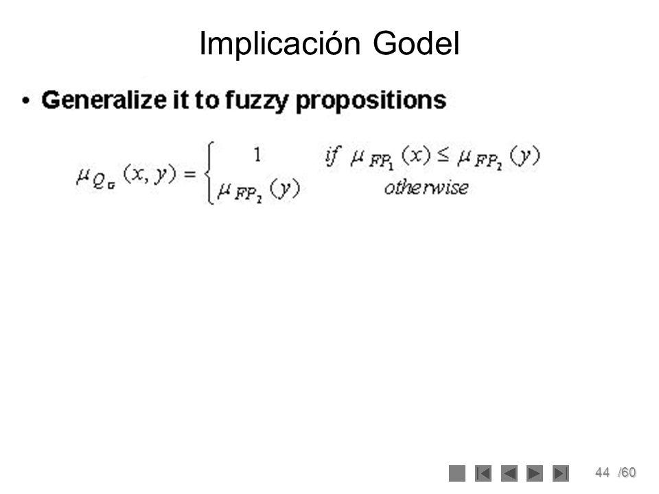Implicación Godel