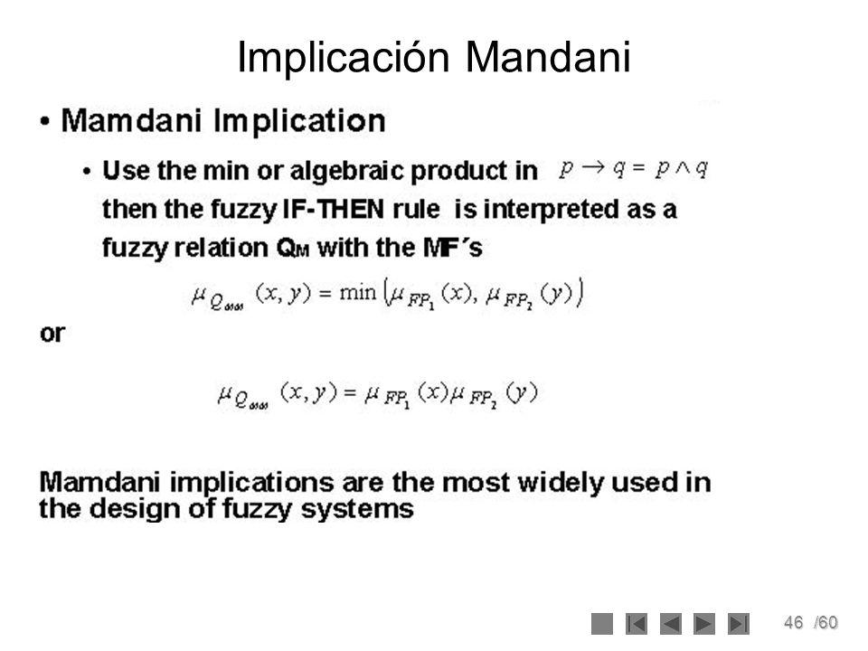 Implicación Mandani