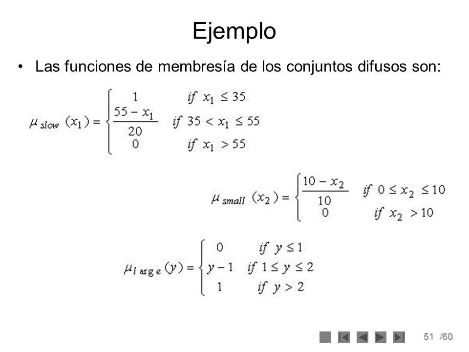 Ejemplo Las funciones de membresía de los conjuntos difusos son: