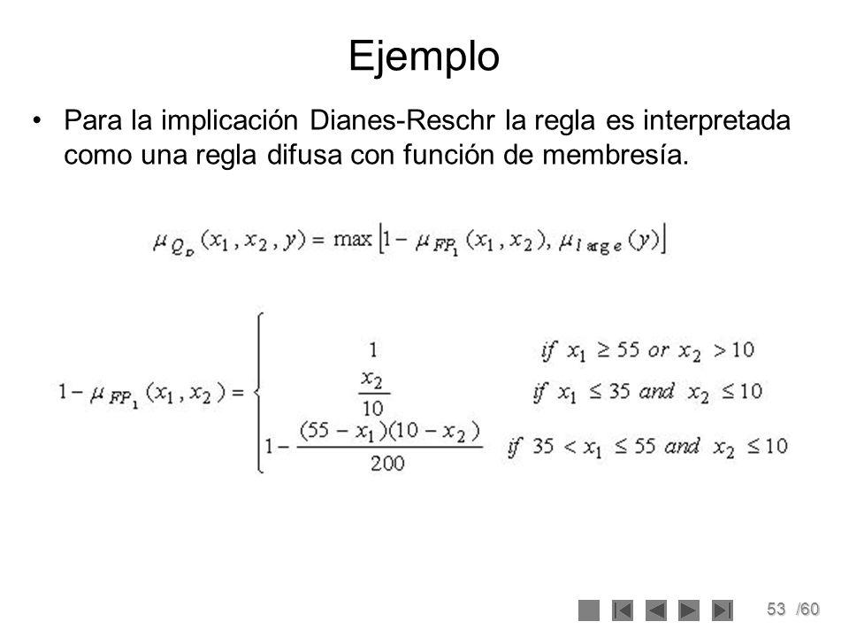 Ejemplo Para la implicación Dianes-Reschr la regla es interpretada como una regla difusa con función de membresía.