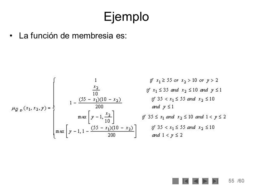 Ejemplo La función de membresia es: