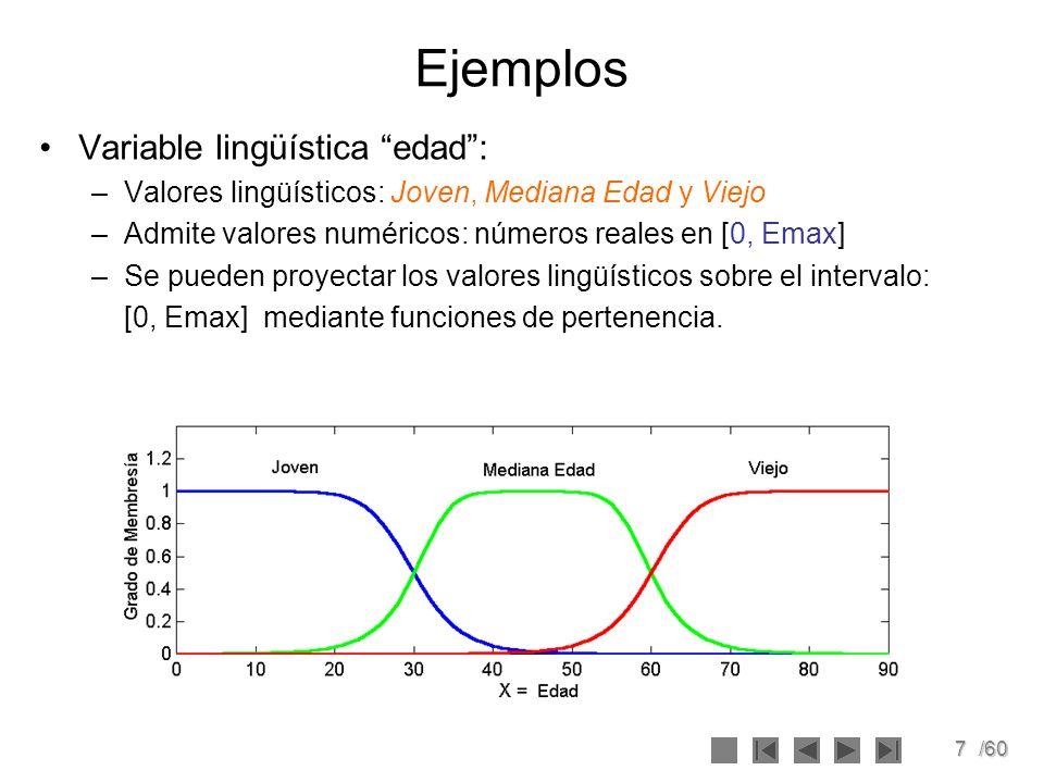 Ejemplos Variable lingüística edad :