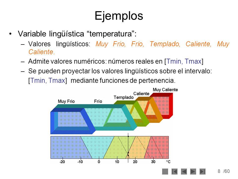 Ejemplos Variable lingüística temperatura :