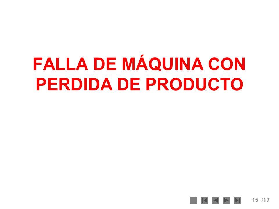 FALLA DE MÁQUINA CON PERDIDA DE PRODUCTO