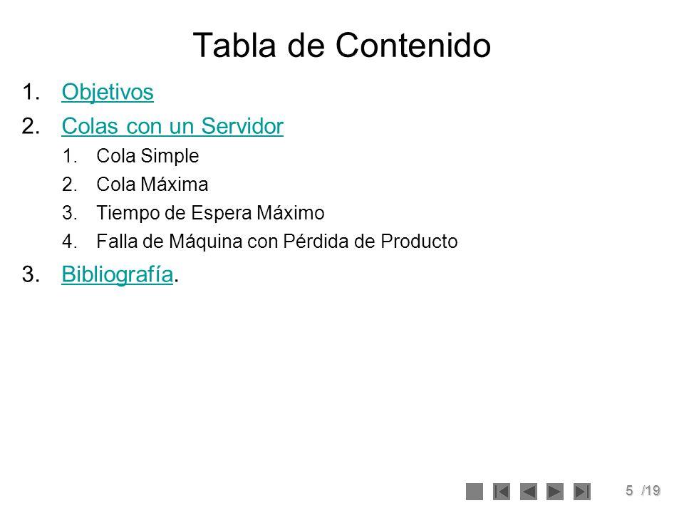 Tabla de Contenido Objetivos Colas con un Servidor Bibliografía.