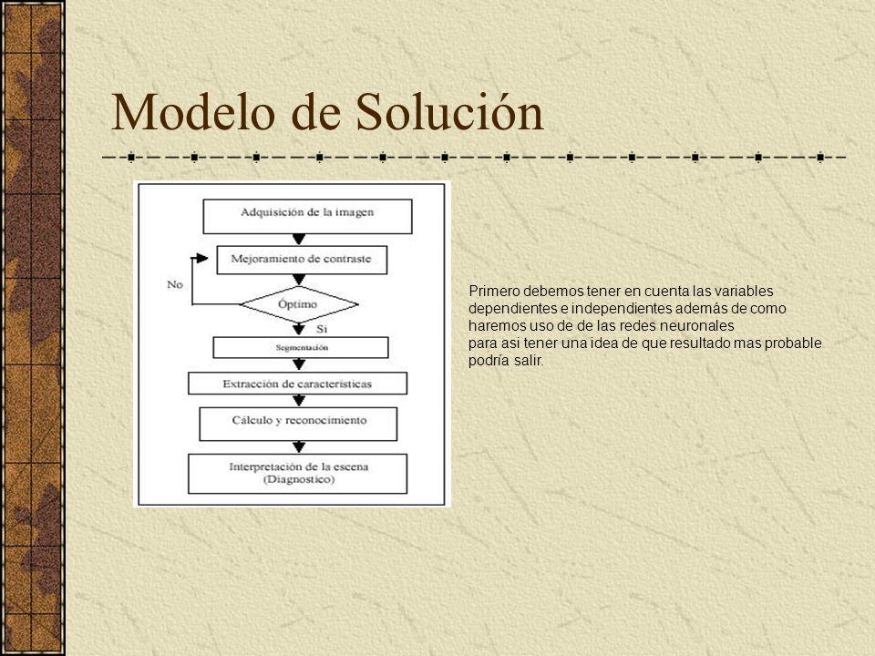Modelo de Solución Primero debemos tener en cuenta las variables dependientes e independientes además de como haremos uso de de las redes neuronales.