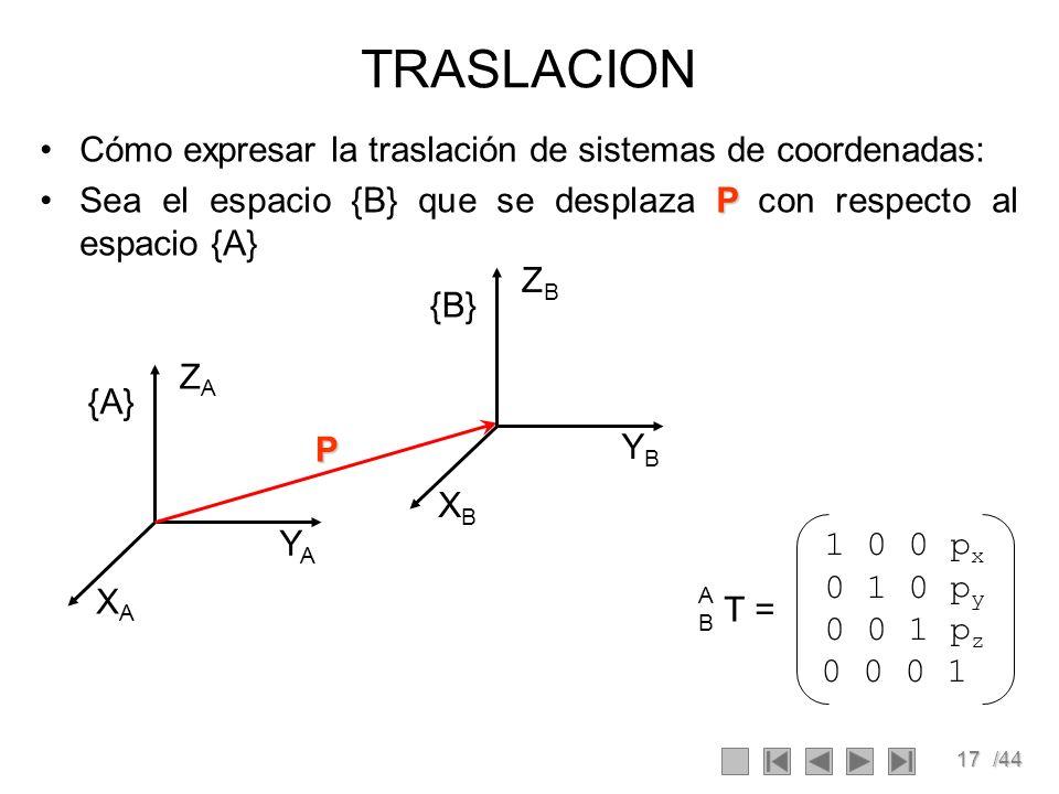 TRASLACION Cómo expresar la traslación de sistemas de coordenadas: