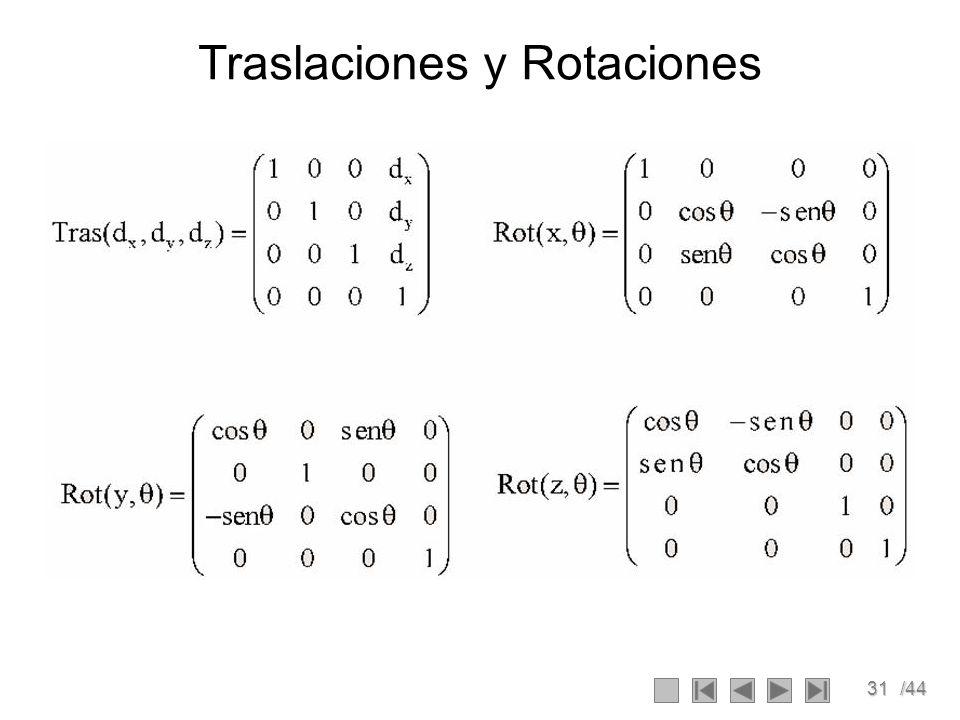 Traslaciones y Rotaciones