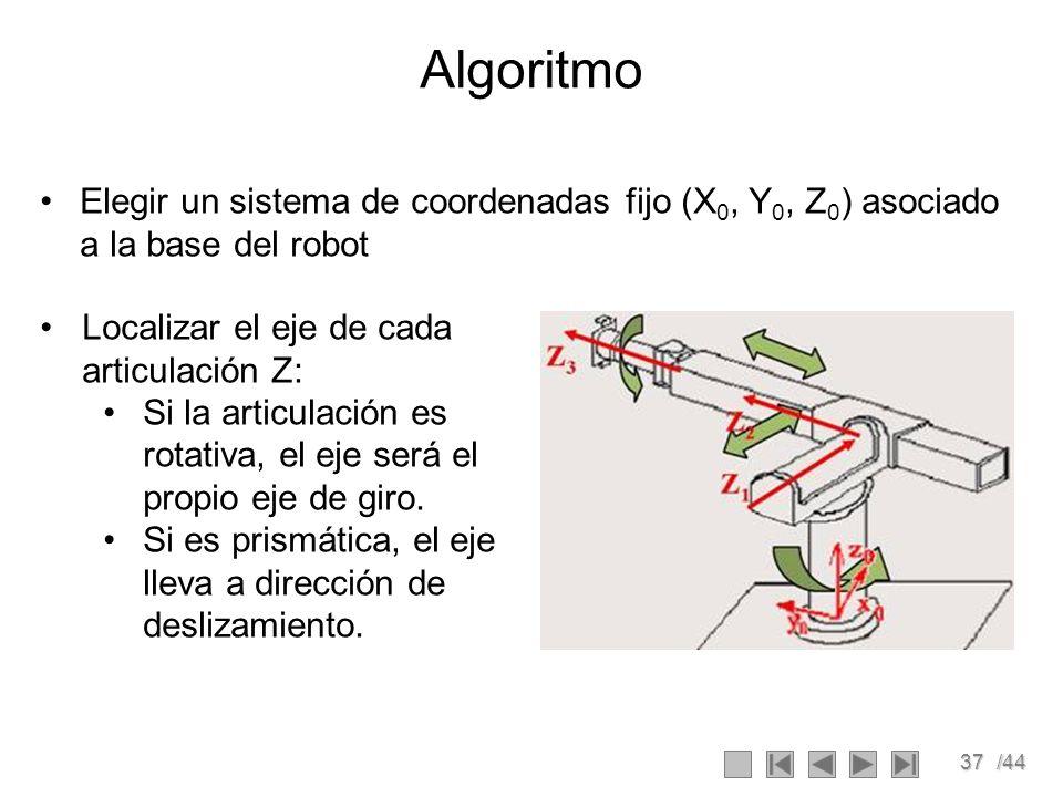 Algoritmo Elegir un sistema de coordenadas fijo (X0, Y0, Z0) asociado a la base del robot. Localizar el eje de cada articulación Z: