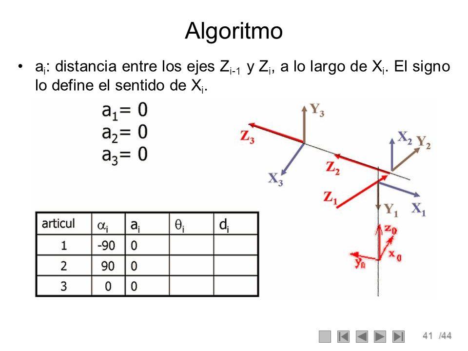 Algoritmo ai: distancia entre los ejes Zi-1 y Zi, a lo largo de Xi.
