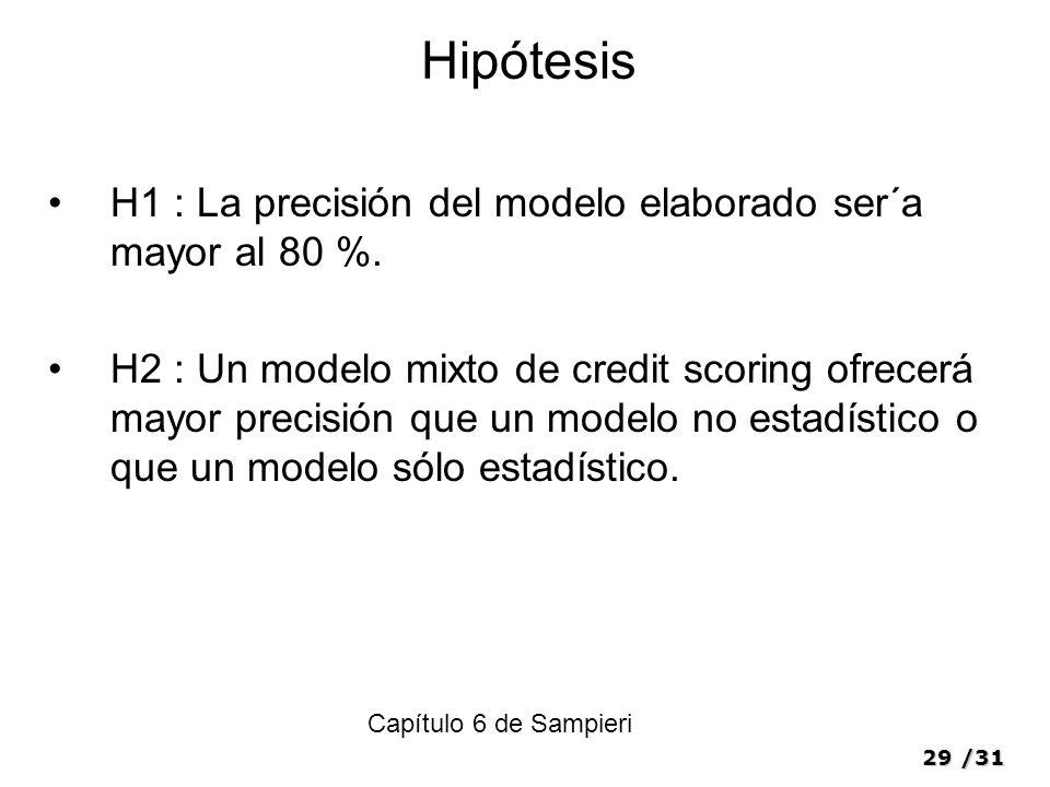 Hipótesis H1 : La precisión del modelo elaborado ser´a mayor al 80 %.