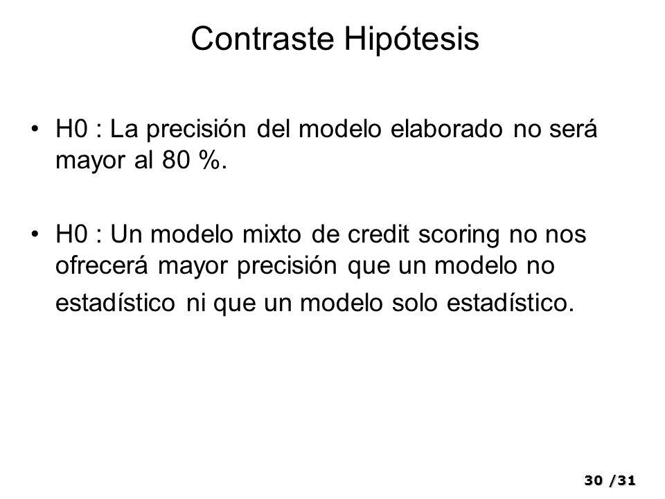 Contraste HipótesisH0 : La precisión del modelo elaborado no será mayor al 80 %.