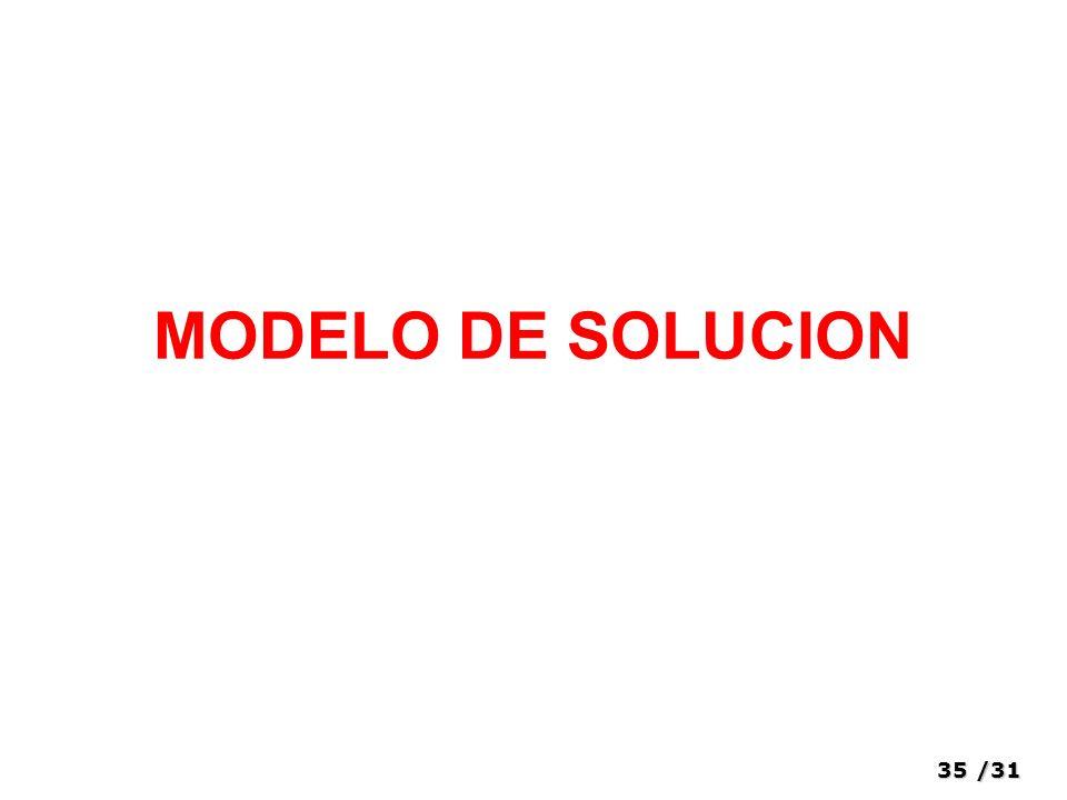 MODELO DE SOLUCION