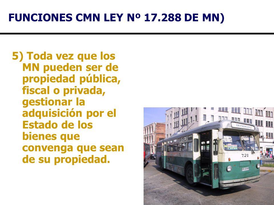 FUNCIONES CMN LEY Nº 17.288 DE MN)